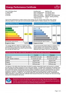 Energy Performance Certificate for Flat To Let in llandudno